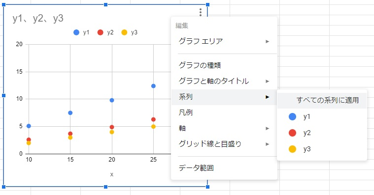 Googleスプレッドシート グラフの系列